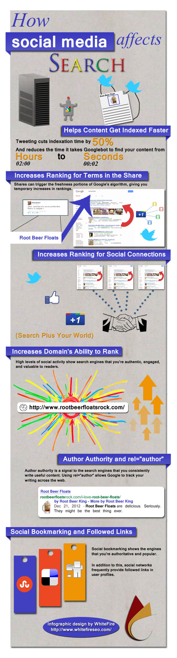 SEO-and-Social-Media-Infographic