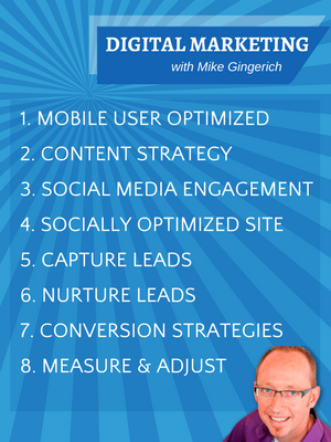 Growing Online Leads and Sales with Mike Gingerich