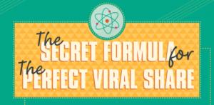 viral share