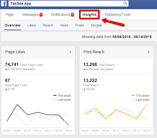How to Measure the Success of your Facebook Marketing (2)