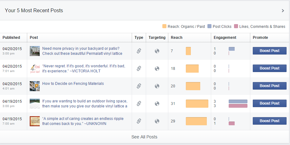 How to Measure the Success of your Facebook Marketing (3)