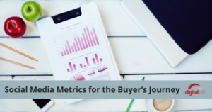 Social Media Metrics for the Buyer's Journey