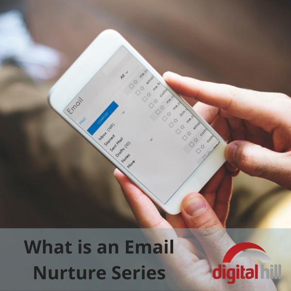 What is an Email Nurture Series sq