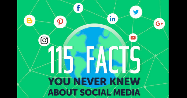 The Facts about Social Media - 315