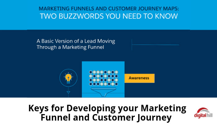 Keys-for-Developing-your-Marketing-Funnel-and-Customer-Journey-[Infographic]-700-(1)